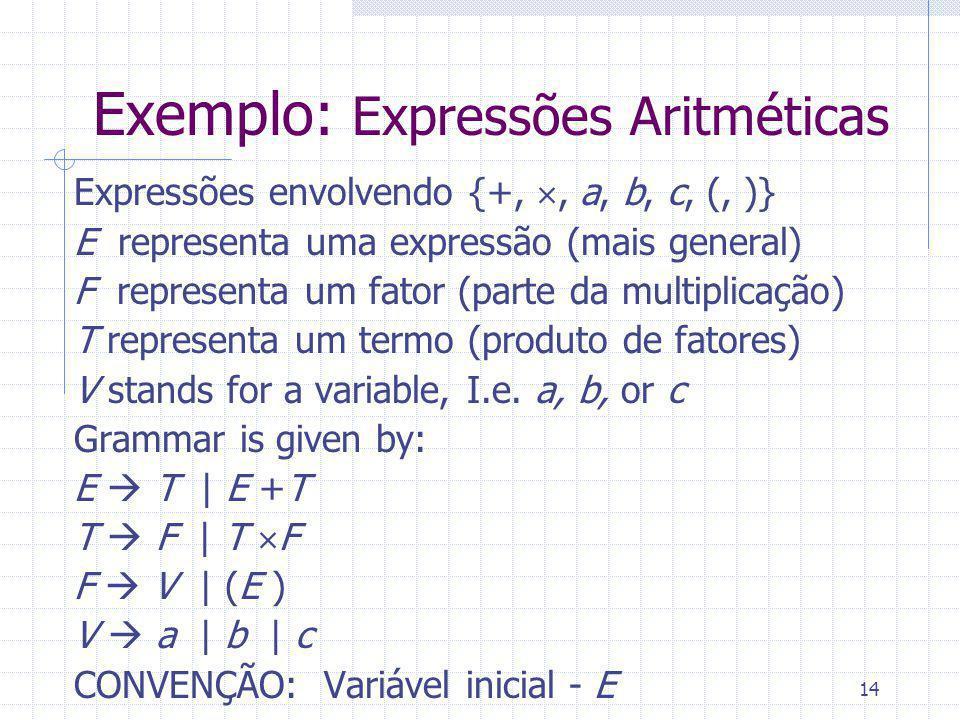 14 Exemplo: Expressões Aritméticas Expressões envolvendo {+,, a, b, c, (, )} E representa uma expressão (mais general) F representa um fator (parte da