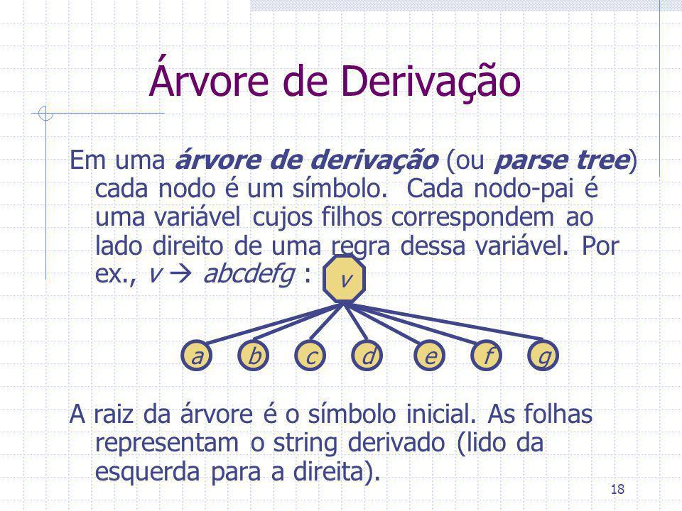 18 Árvore de Derivação Em uma árvore de derivação (ou parse tree) cada nodo é um símbolo. Cada nodo-pai é uma variável cujos filhos correspondem ao la