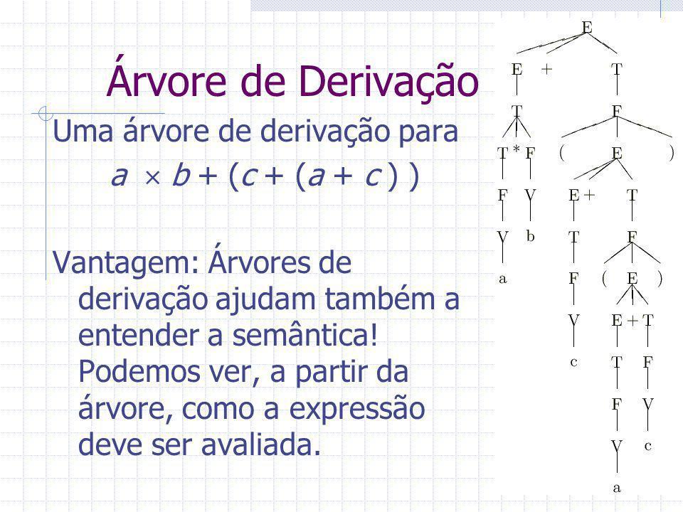 19 Árvore de Derivação Uma árvore de derivação para a b + (c + (a + c ) ) Vantagem: Árvores de derivação ajudam também a entender a semântica! Podemos