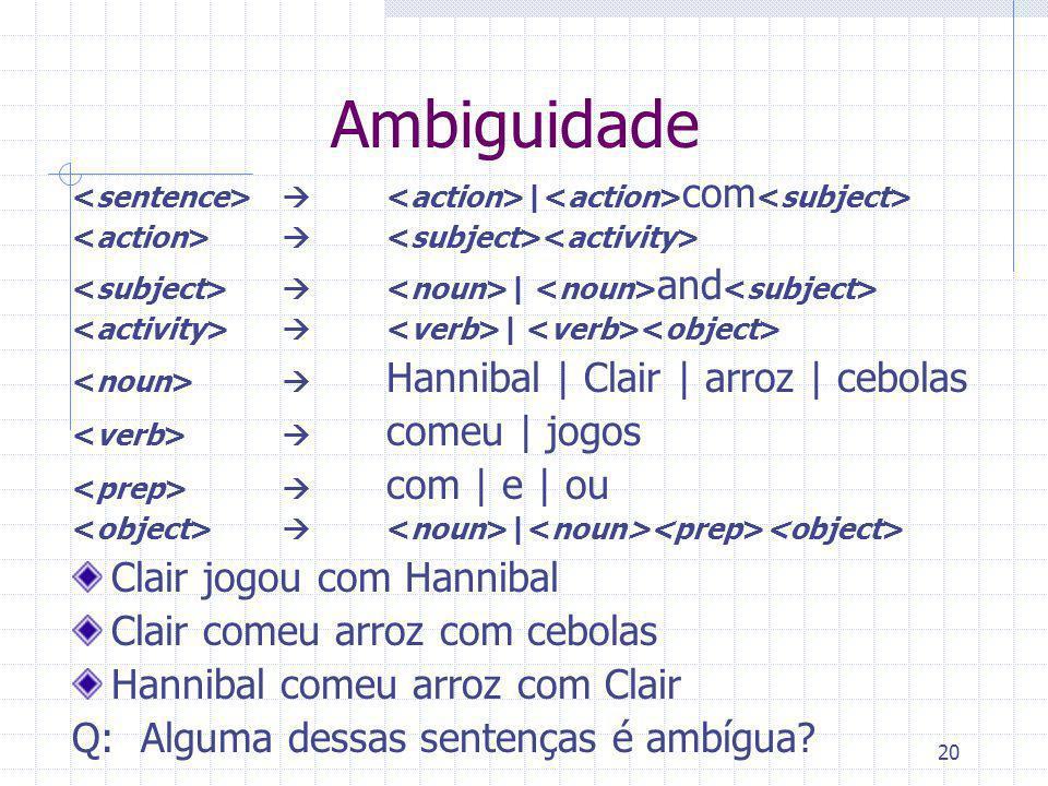 20 Ambiguidade | com | and | Hannibal | Clair | arroz | cebolas comeu | jogos com | e | ou | Clair jogou com Hannibal Clair comeu arroz com cebolas Hannibal comeu arroz com Clair Q: Alguma dessas sentenças é ambígua?