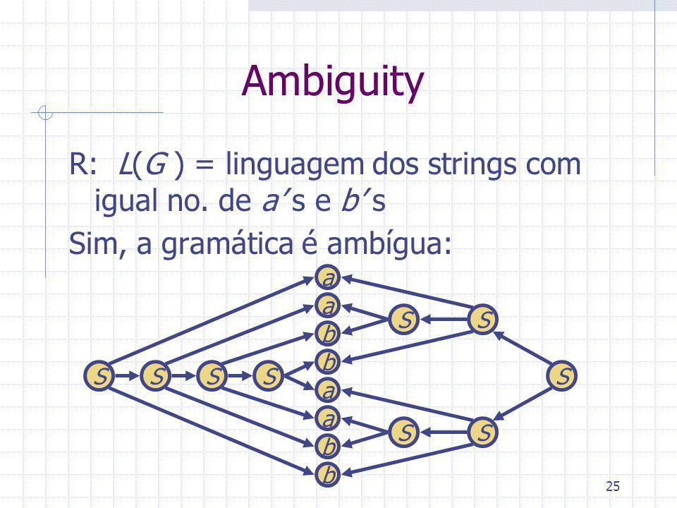25 Ambiguity R: L(G ) = linguagem dos strings com igual no.