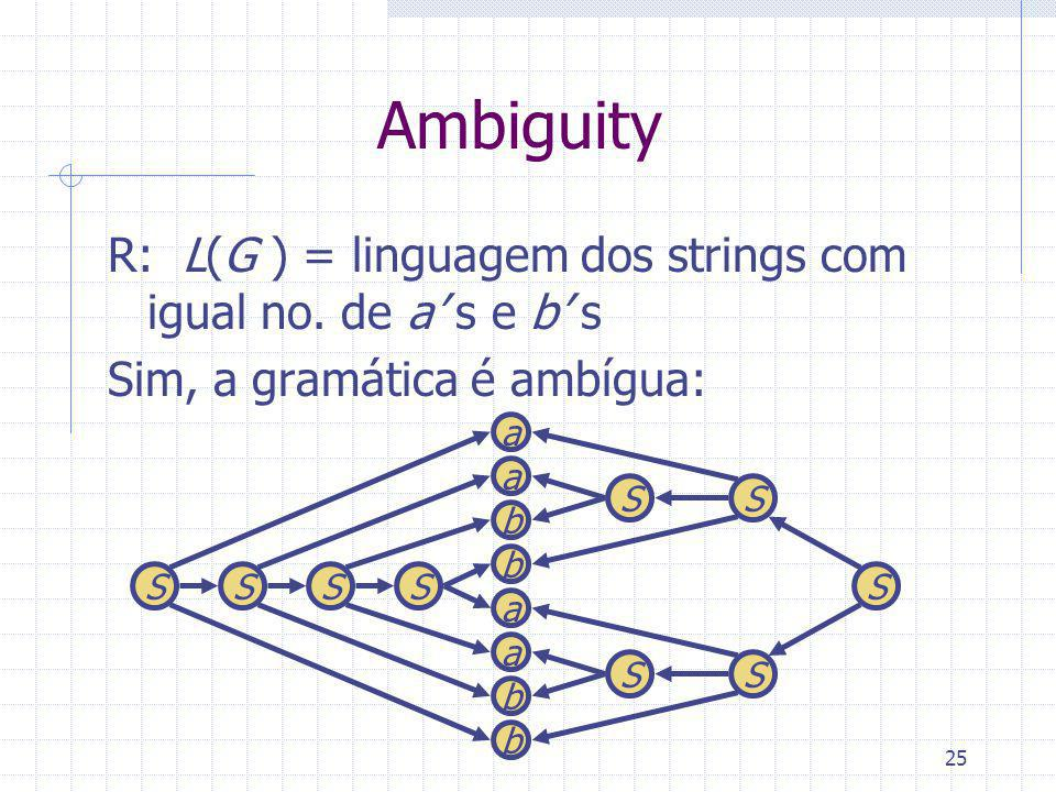 25 Ambiguity R: L(G ) = linguagem dos strings com igual no. de a s e b s Sim, a gramática é ambígua: SSSS a a b b a a b b S S S S S