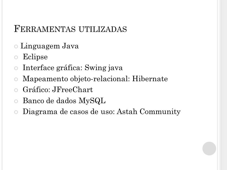 F ERRAMENTAS UTILIZADAS Linguagem Java Eclipse Interface gráfica: Swing java Mapeamento objeto-relacional: Hibernate Gráfico: JFreeChart Banco de dados MySQL Diagrama de casos de uso: Astah Community