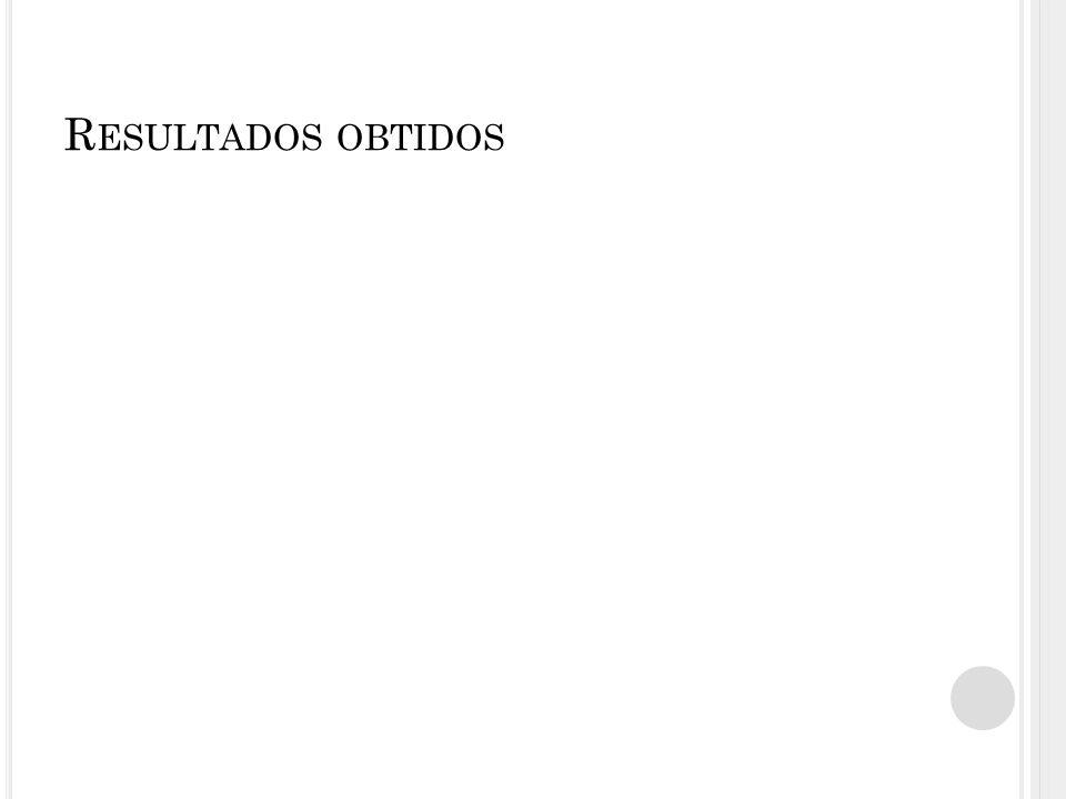R ESULTADOS OBTIDOS