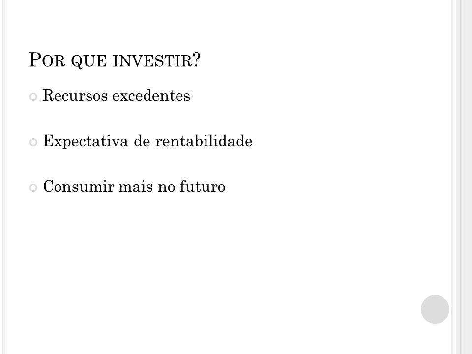P OR QUE INVESTIR Recursos excedentes Expectativa de rentabilidade Consumir mais no futuro