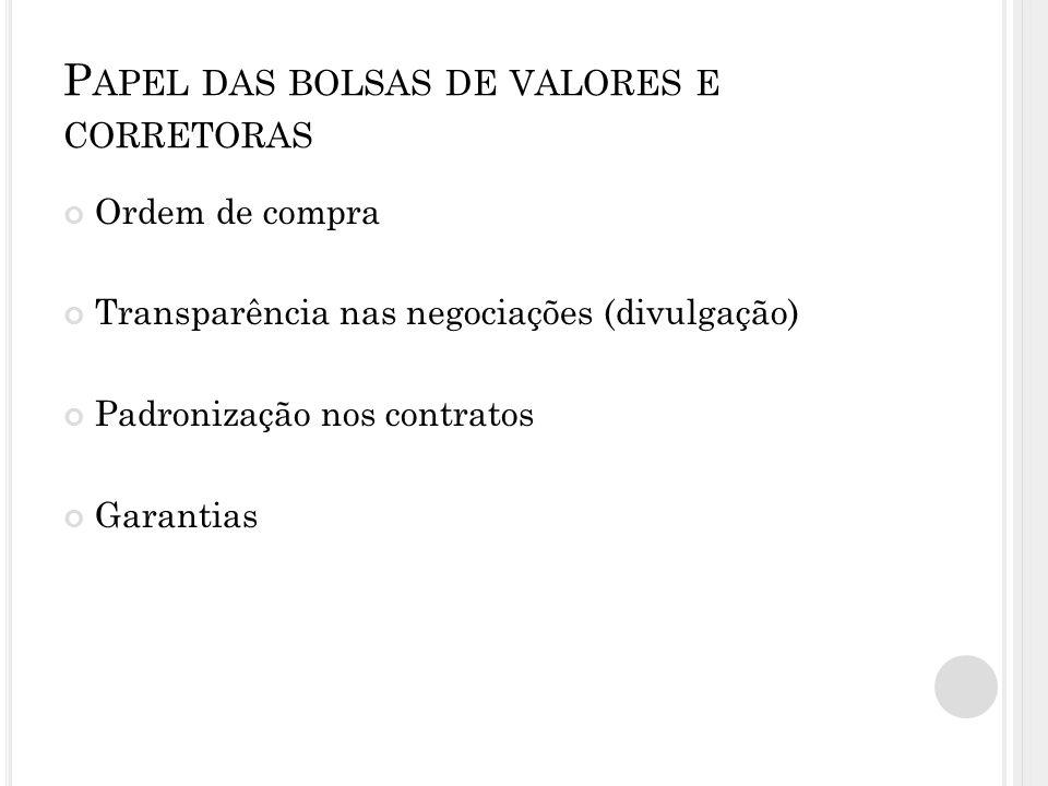 P APEL DAS BOLSAS DE VALORES E CORRETORAS Ordem de compra Transparência nas negociações (divulgação) Padronização nos contratos Garantias