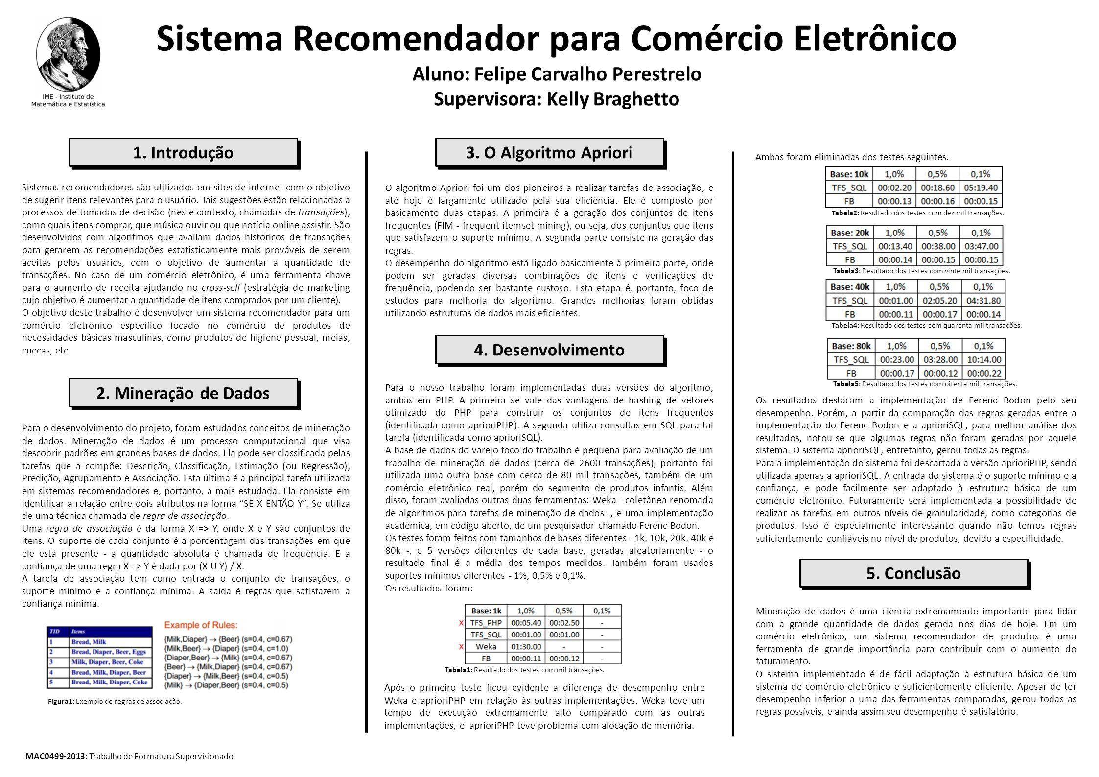 Sistema Recomendador para Comércio Eletrônico Aluno: Felipe Carvalho Perestrelo Supervisora: Kelly Braghetto 1. Introdução Sistemas recomendadores são