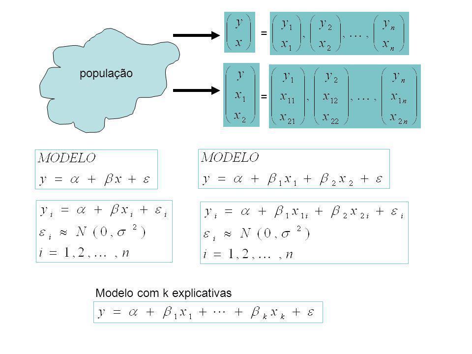 Regressão bi-dimensional y (food) x (salario) p (preço) efeito puro de salario efeito puro de preço efeito conjunto de preço e salario