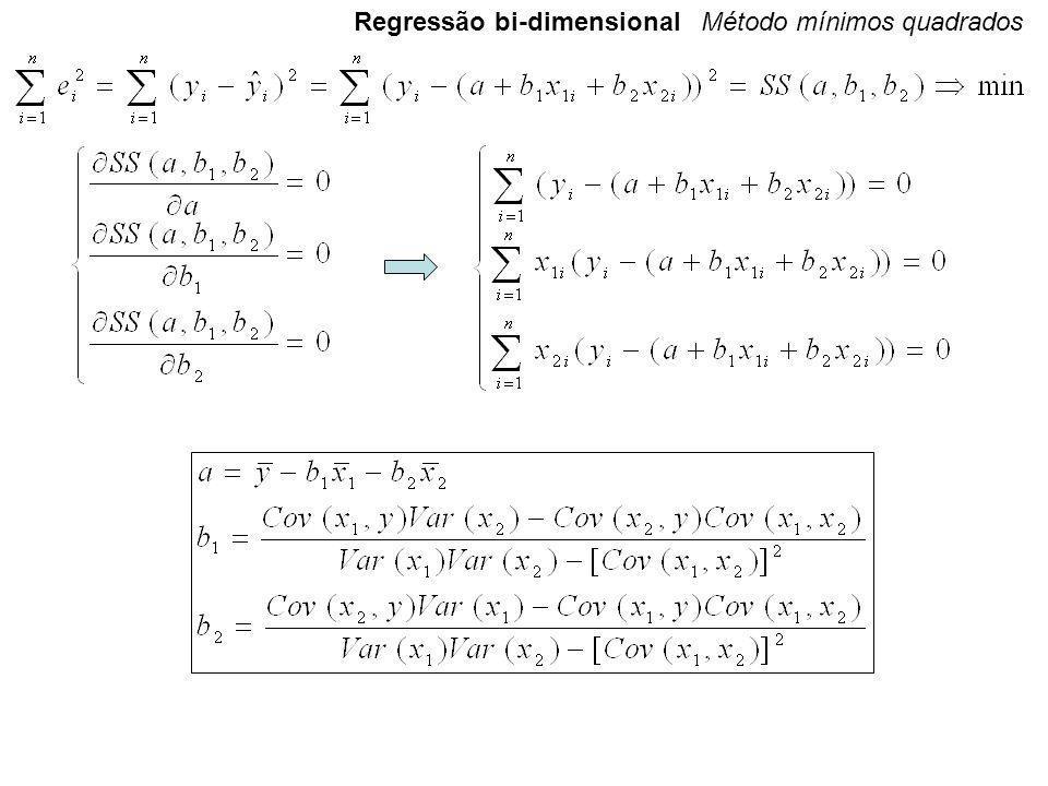 Regressão bi-dimensional A regressão múltipla pode discriminar os efeitos de variáveis explicativas, tomando em consideração fato que variáveis explicativas podem ser correlacionadas.