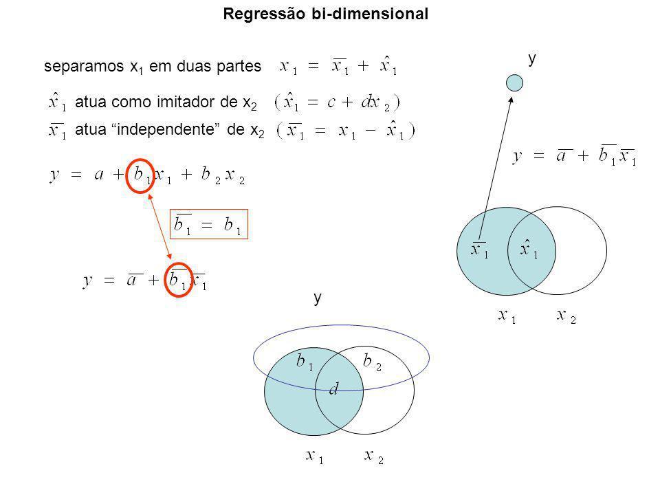 Regressão bi-dimensional separamos x 1 em duas partes atua como imitador de x 2 atua independente de x 2 y y