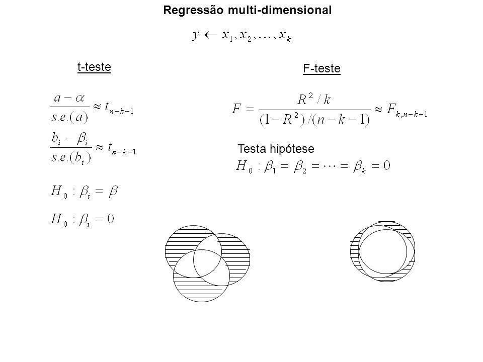 Regressão multi-dimensional t-teste F-teste Testa hipótese