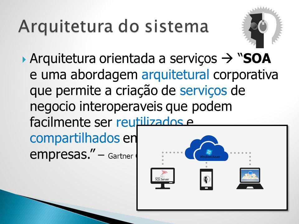Arquitetura orientada a serviços SOA e uma abordagem arquitetural corporativa que permite a criação de serviços de negocio interoperaveis que podem fa