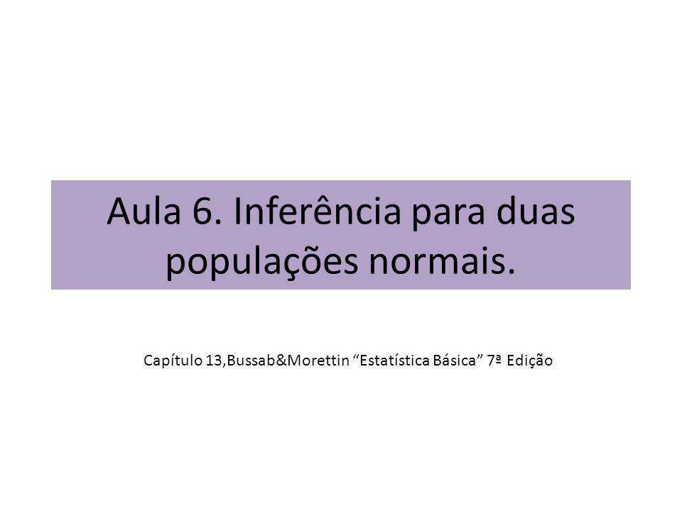 Aula 6. Inferência para duas populações normais. Capítulo 13,Bussab&Morettin Estatística Básica 7ª Edição