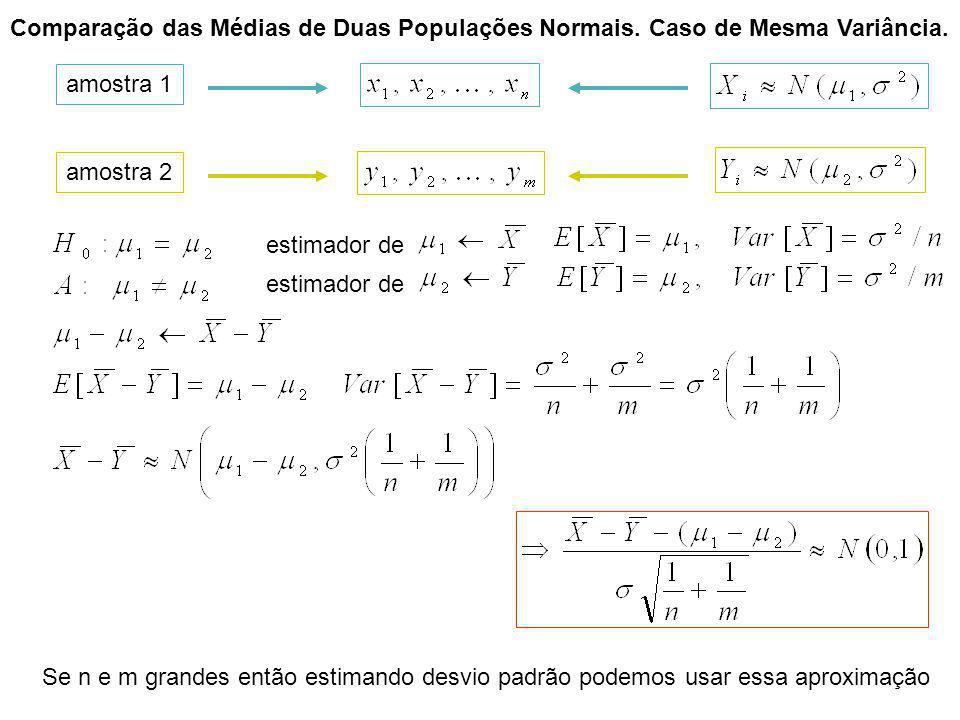 Comparação das Médias de Duas Populações Normais. Caso de Mesma Variância. amostra 1 amostra 2 estimador de Se n e m grandes então estimando desvio pa