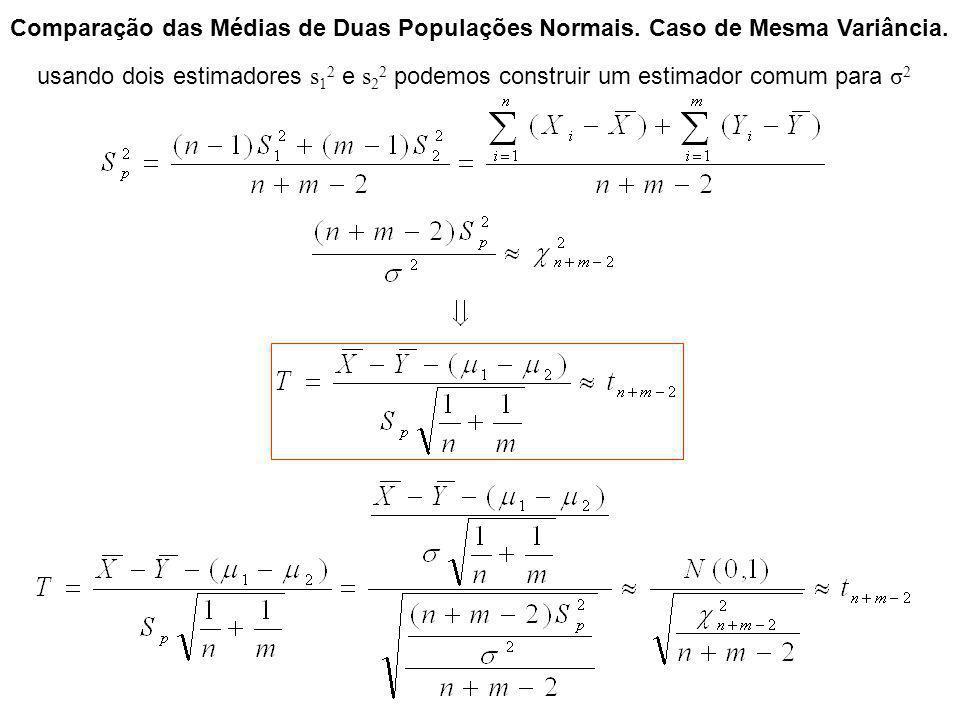 Comparação das Médias de Duas Populações Normais. Caso de Mesma Variância. usando dois estimadores s 1 2 e s 2 2 podemos construir um estimador comum