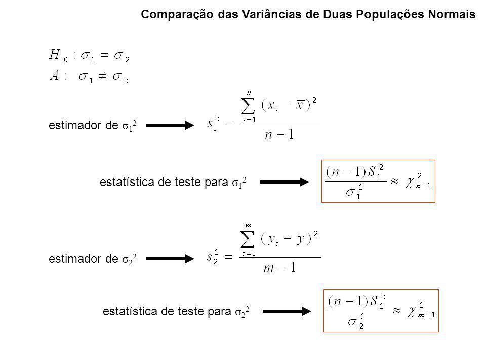 Comparação das Variâncias de Duas Populações Normais estimador de σ 1 2 estimador de σ 2 2 estatística de teste para σ 1 2 estatística de teste para σ