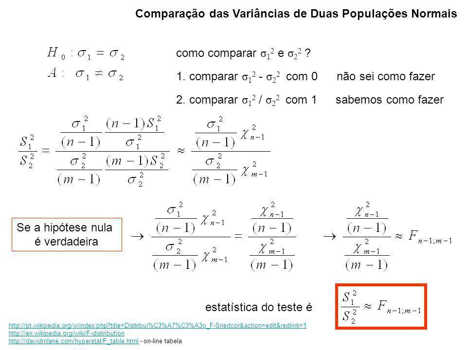 Comparação das Variâncias de Duas Populações Normais como comparar σ 1 2 e σ 2 2 ? 1. comparar σ 1 2 - σ 2 2 com 0 2. comparar σ 1 2 / σ 2 2 com 1 não