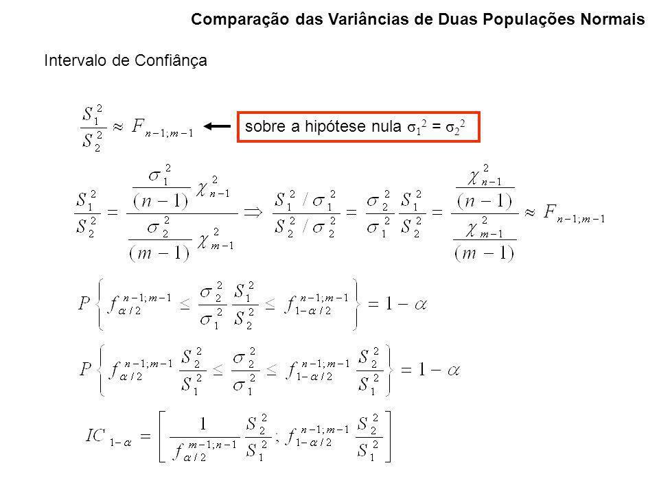 Comparação das Variâncias de Duas Populações Normais sobre a hipótese nula σ 1 2 = σ 2 2 Intervalo de Confiânça