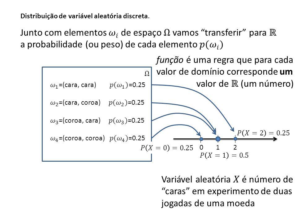 012 A variável aleatória, ou o resultado da transferência podemos representar como a tabela seguinte Distribuição de variável aleatória discreta.