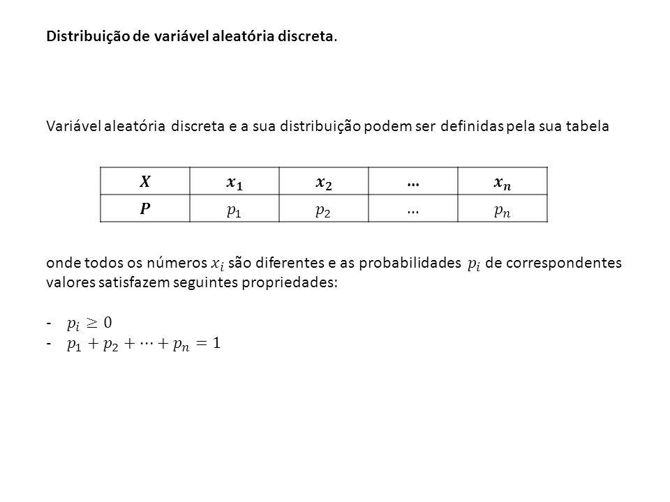 Distribuição de variável aleatória discreta. 123456 1/6 23456789101112