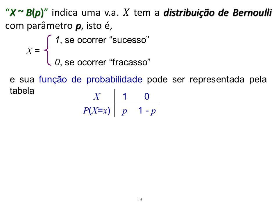 Distribuição de variável aleatória discreta.Valor esperado, a média da variável.