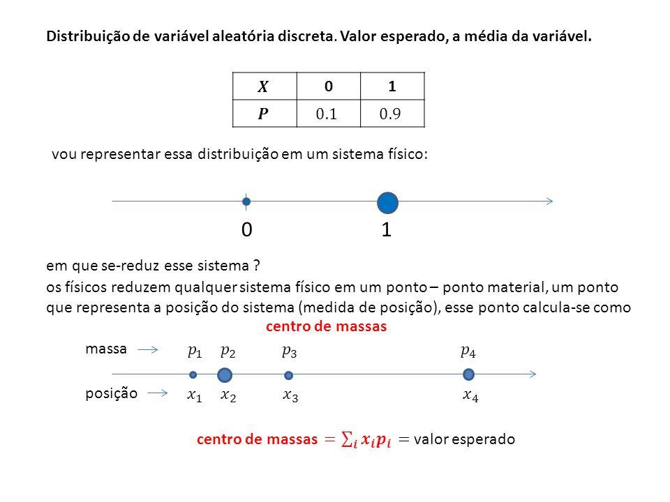 Distribuição de variável aleatória discreta. Valor esperado, a média da variável. 01 01