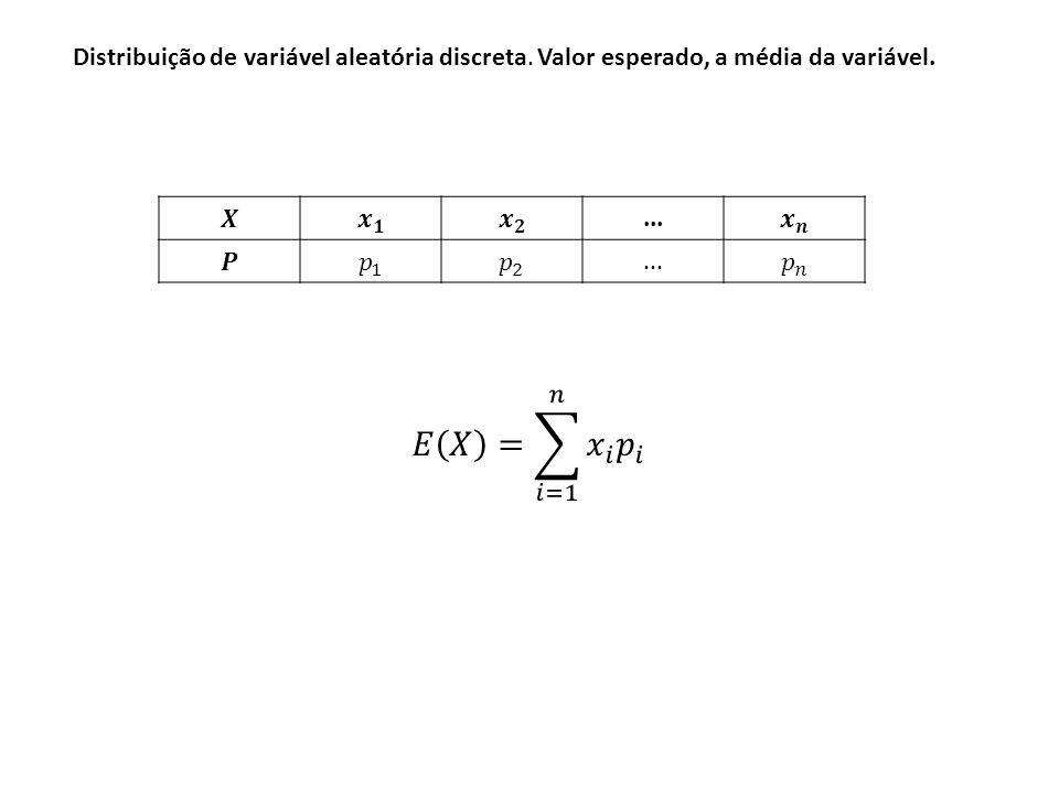 Distribuição de variável aleatória discreta. Valor esperado, a média da variável.