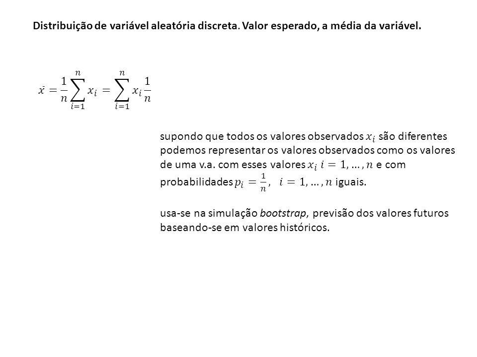Distribuição de variável aleatória discreta.Valor de dispersão, variância.