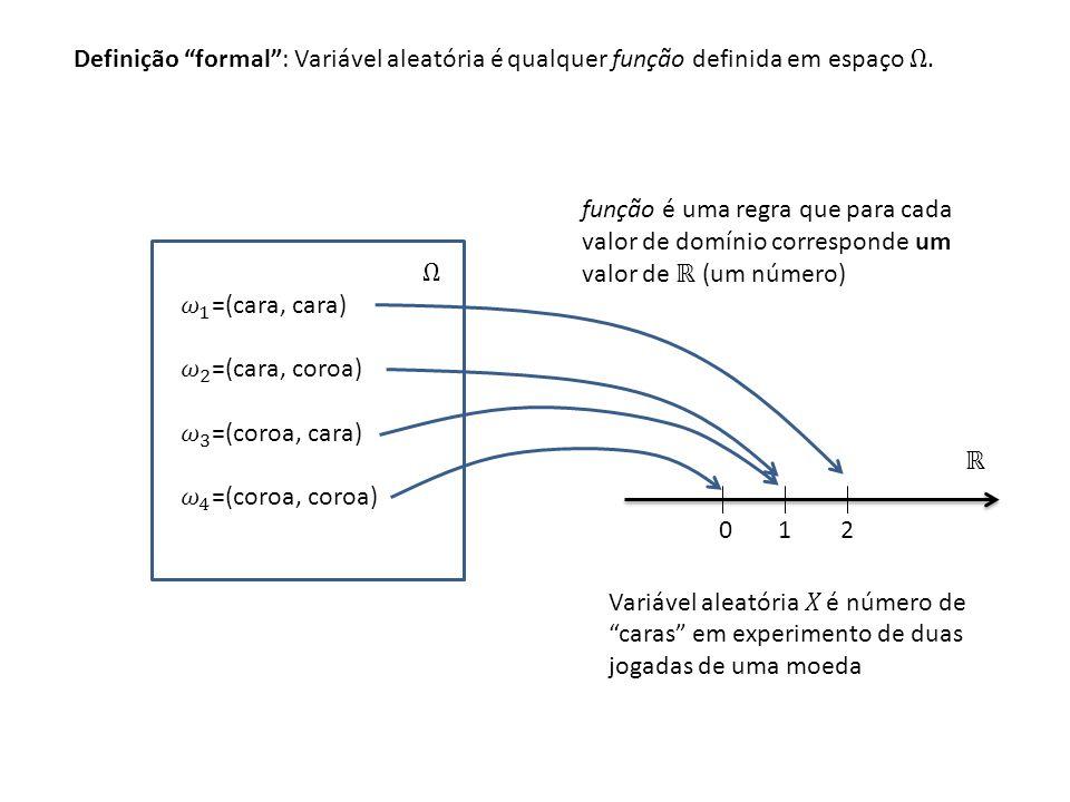 Variável Aleatória Uma variável aleatória pode ser classificada em: Variável aleatória discreta Variável aleatória contínua