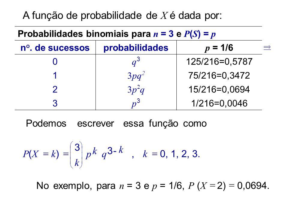 Sua função de probabilidade é dada por Notação: X ~ B ( n ; p ).
