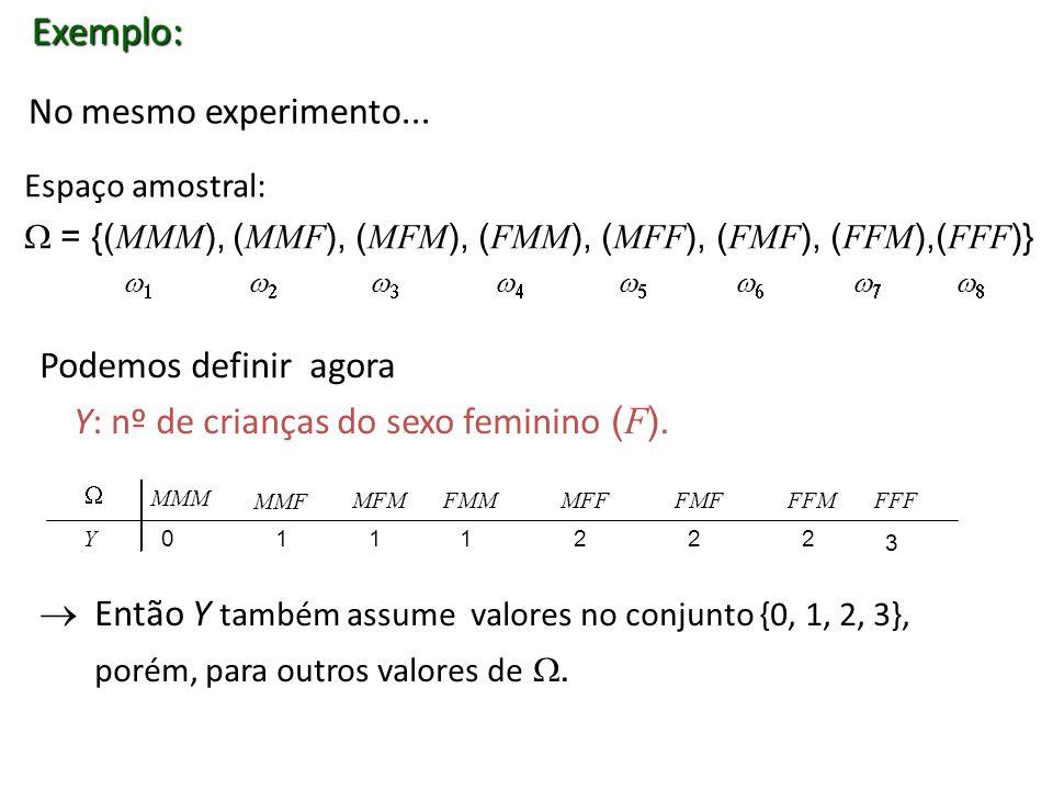 Variável Aleatória Variável aleatória contínua Uma v.a.