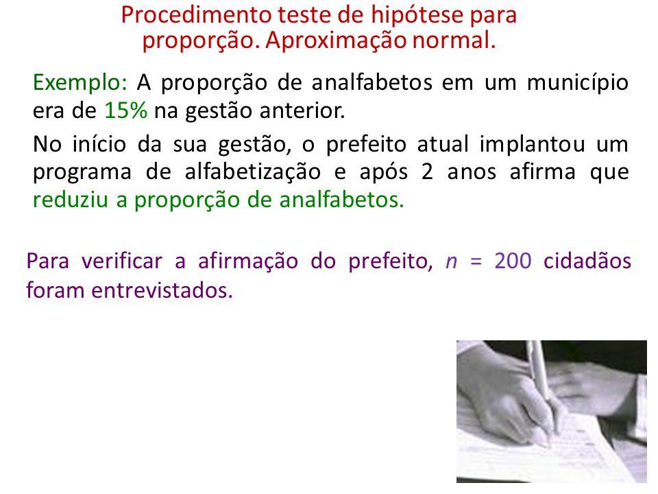 Procedimento teste de hipótese para proporção. Aproximação normal. Exemplo: A proporção de analfabetos em um município era de 15% na gestão anterior.