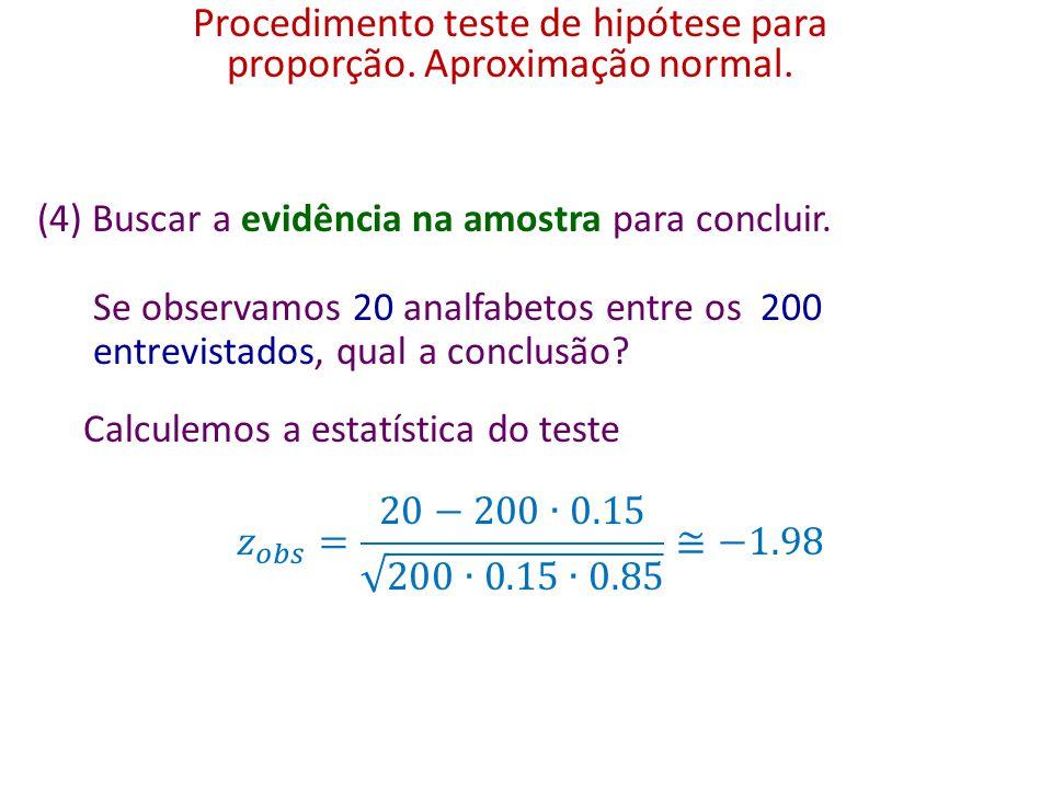 (4) Buscar a evidência na amostra para concluir. Se observamos 20 analfabetos entre os 200 entrevistados, qual a conclusão? Procedimento teste de hipó