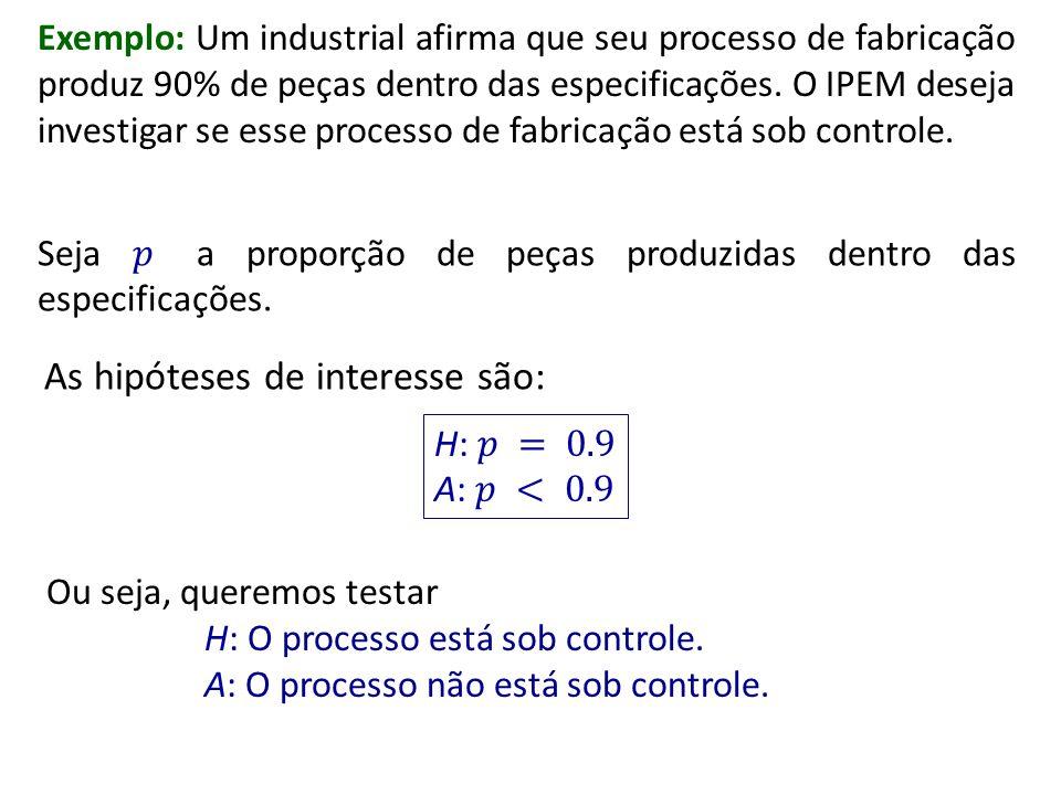 Ou seja, queremos testar H: O processo está sob controle. A: O processo não está sob controle. Exemplo: Um industrial afirma que seu processo de fabri