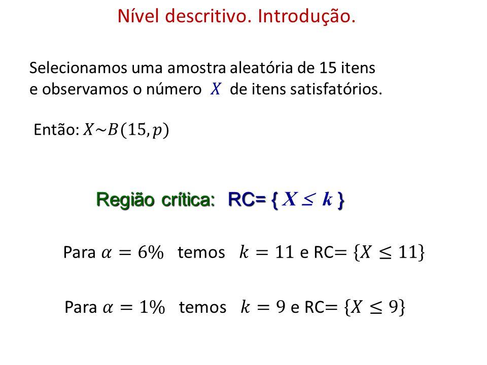 Região crítica: RC= { } Região crítica: RC= { X k } Nível descritivo. Introdução.