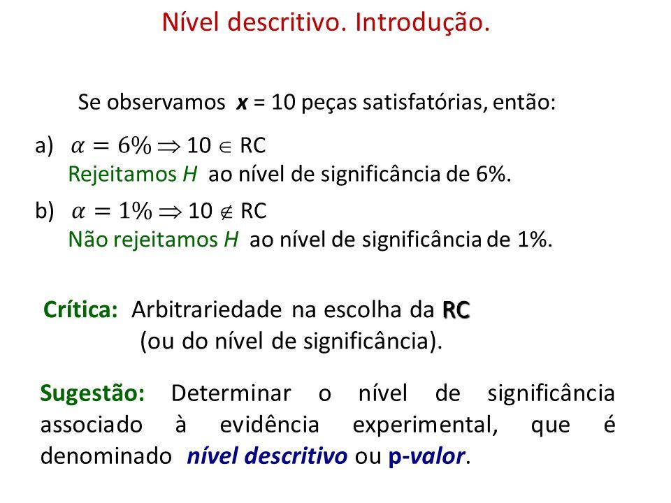 RC Crítica: Arbitrariedade na escolha da RC (ou do nível de significância). Se observamos x = 10 peças satisfatórias, então: Sugestão: Determinar o ní