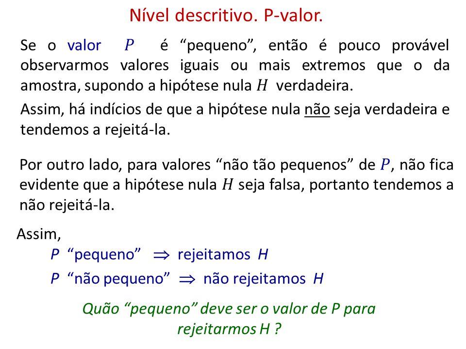 Assim, P pequeno rejeitamos H P não pequeno não rejeitamos H Quão pequeno deve ser o valor de P para rejeitarmos H ? Nível descritivo. P-valor.
