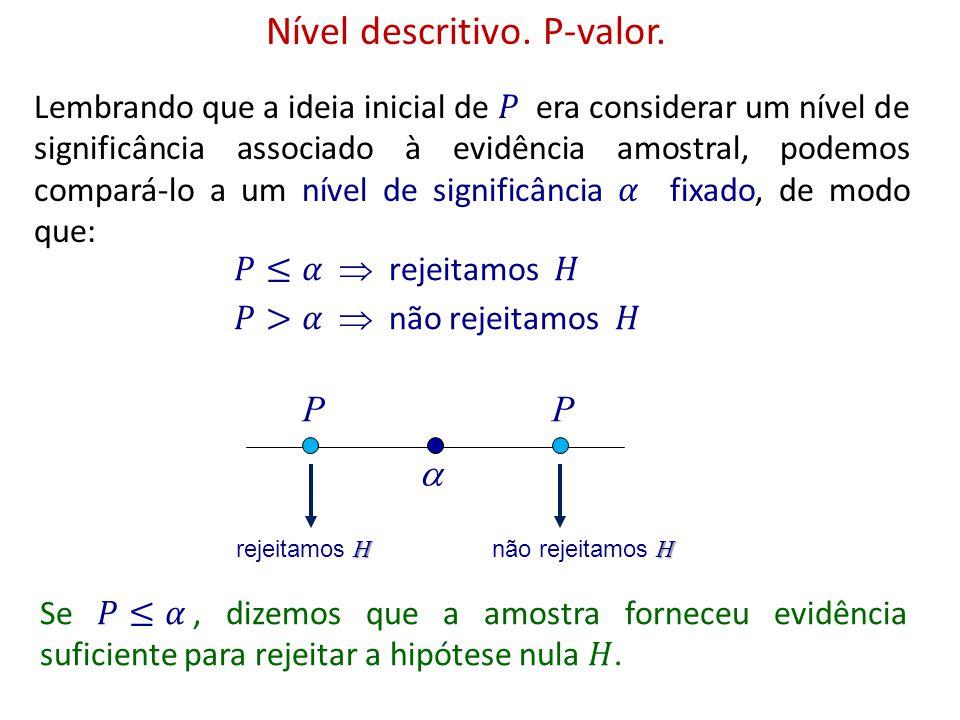 PP H rejeitamos H H não rejeitamos H Nível descritivo. P-valor.
