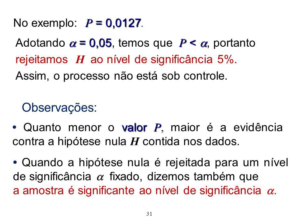 P = 0,0127 No exemplo: P = 0,0127. = 0,05 P < Adotando = 0,05, temos que P <, portanto rejeitamos H ao nível de significância 5%. Assim, o processo nã