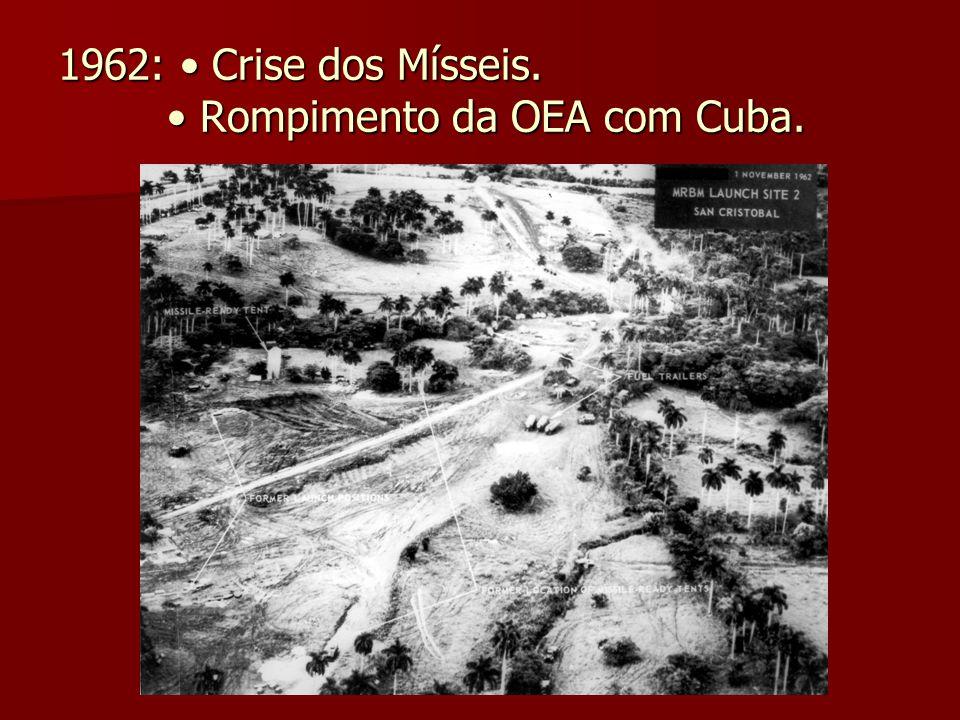 1962: Crise dos Mísseis. Rompimento da OEA com Cuba.
