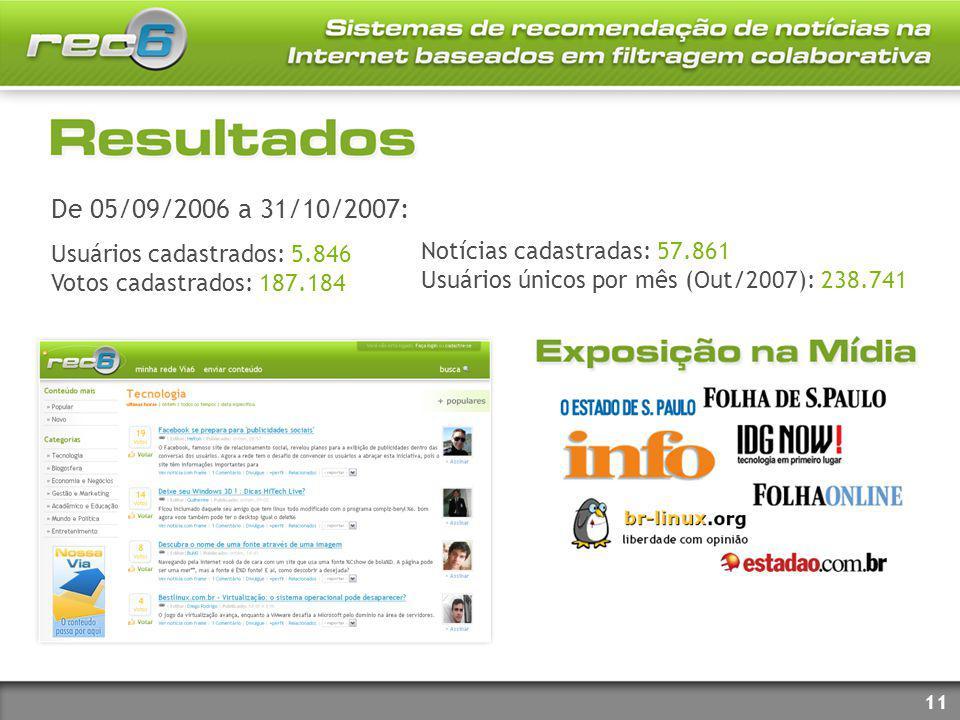 De 05/09/2006 a 31/10/2007: Usuários cadastrados: 5.846 Votos cadastrados: 187.184 Notícias cadastradas: 57.861 Usuários únicos por mês (Out/2007): 238.741 11