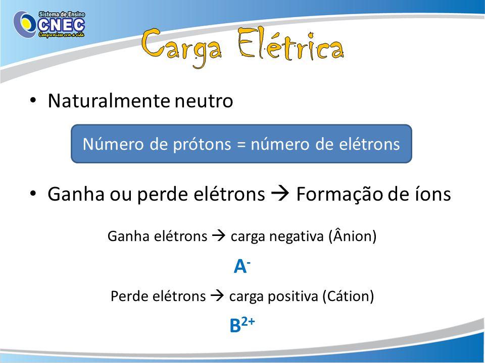 Naturalmente neutro Ganha ou perde elétrons Formação de íons Número de prótons = número de elétrons Ganha elétrons carga negativa (Ânion) A - Perde elétrons carga positiva (Cátion) B 2+