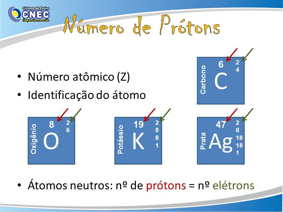 Número atômico (Z) Identificação do átomo Átomos neutros: nº de prótons = nº elétrons C 6 Carbono O 8 Oxigênio K 19 Potássio Ag 47 Prata 2424 2626 28812881 2 8 18 1