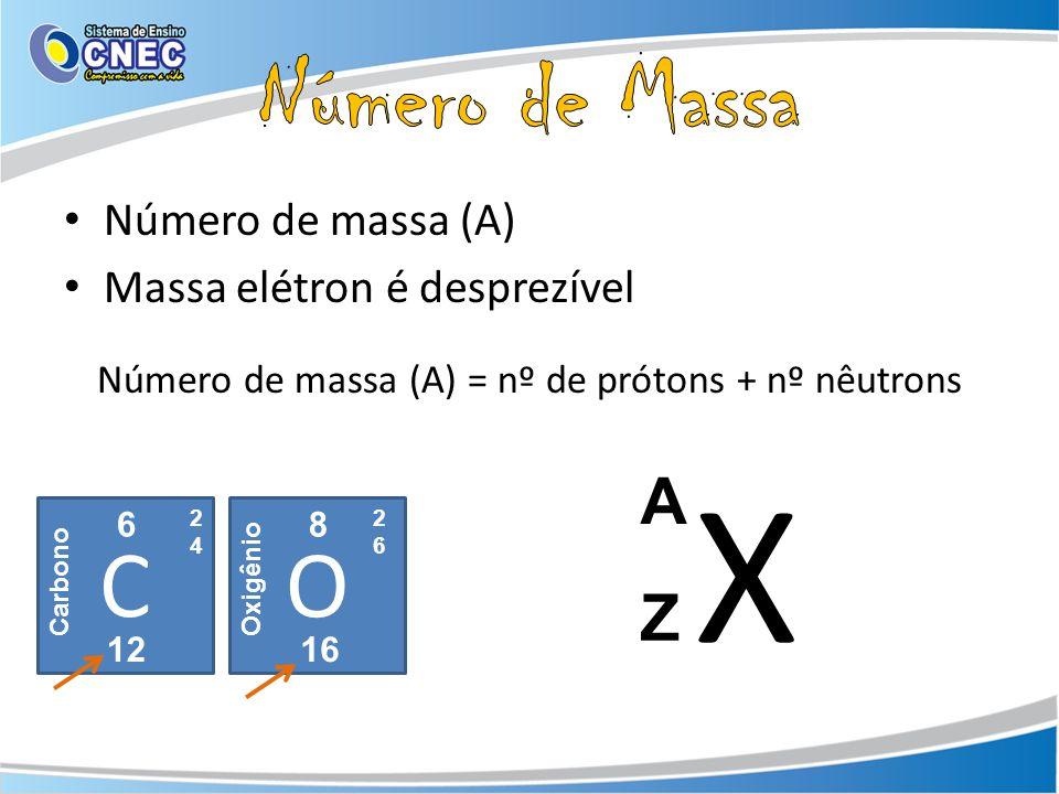 Número de massa (A) Massa elétron é desprezível Número de massa (A) = nº de prótons + nº nêutrons C 6 Carbono 2424 12 O 8 Oxigênio 2626 16 X A Z