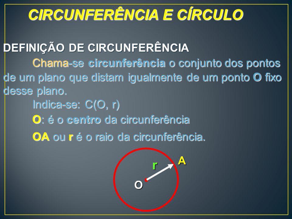 r O A CIRCUNFERÊNCIA E CÍRCULO CIRCUNFERÊNCIA E CÍRCULO DEFINIÇÃO DE CIRCUNFERÊNCIA Chama-se circunferência o conjunto dos pontos de um plano que dist