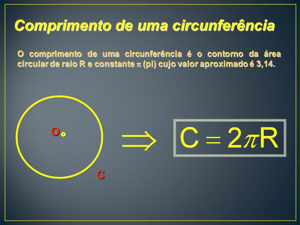 Comprimento de uma circunferência C O O comprimento de uma circunferência é o contorno da área circular de raio R e constante (pi) cujo valor aproxima