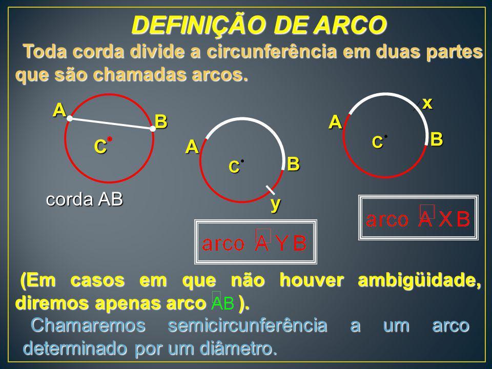 B C A corda AB DEFINIÇÃO DE ARCO Toda corda divide a circunferência em duas partes que são chamadas arcos. (Em casos em que não houver ambigüidade, di
