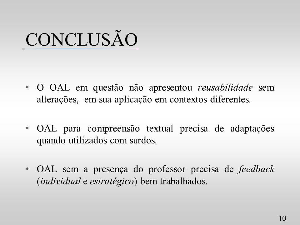 CONCLUSÃO O OAL em questão não apresentou reusabilidade sem alterações, em sua aplicação em contextos diferentes. OAL para compreensão textual precisa
