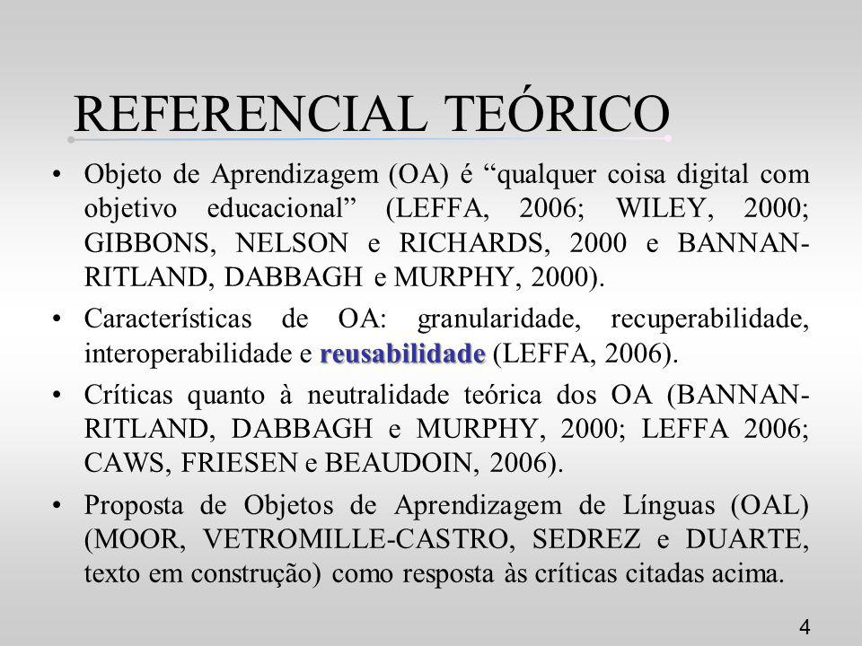 REFERENCIAL TEÓRICO Objeto de Aprendizagem (OA) é qualquer coisa digital com objetivo educacional (LEFFA, 2006; WILEY, 2000; GIBBONS, NELSON e RICHARD