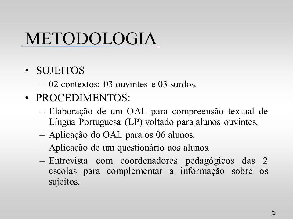 METODOLOGIA SUJEITOS –02 contextos: 03 ouvintes e 03 surdos. PROCEDIMENTOS: –Elaboração de um OAL para compreensão textual de Língua Portuguesa (LP) v